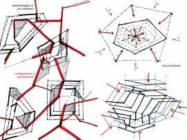 3 - iper - struttura molecolare_particolari