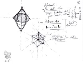 2 - appunti grafici